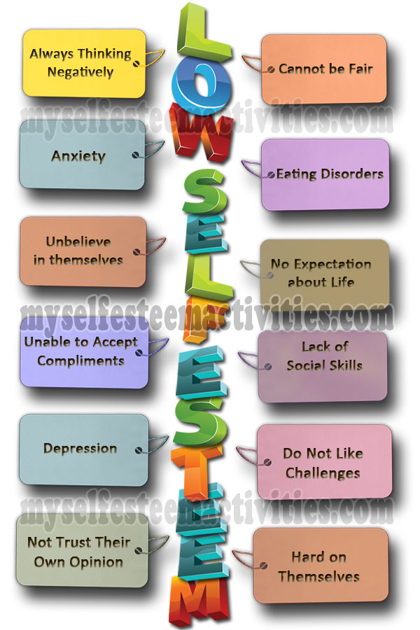 Depression clipart anxiety disorder Man of disorder social Esteem