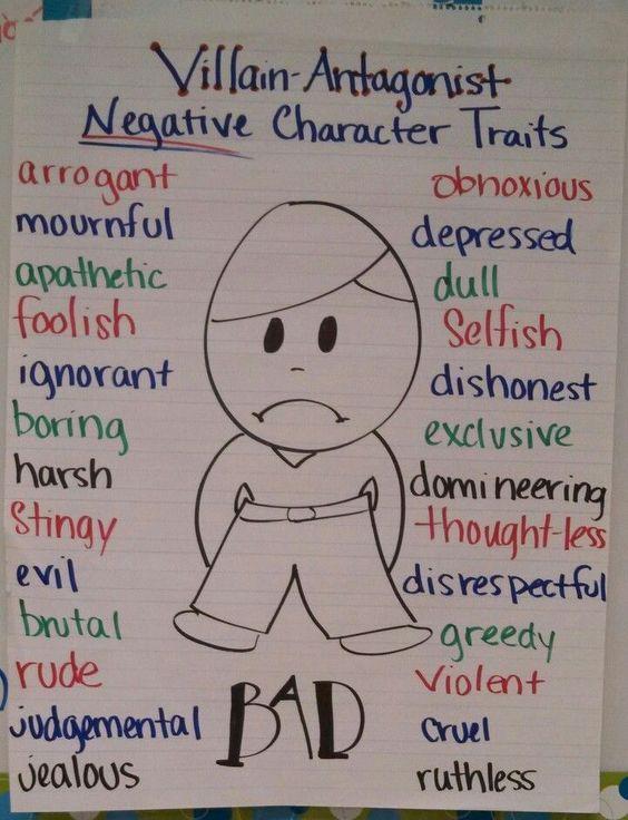 Depression clipart character trait ClipartFest Minor clipart Minor character