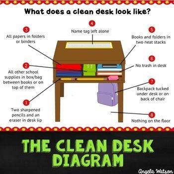 Desk clipart clean desk Clean desk Desk info magiel