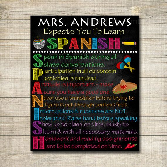 Desk clipart spanish teacher On Spanish High Spanish Posters