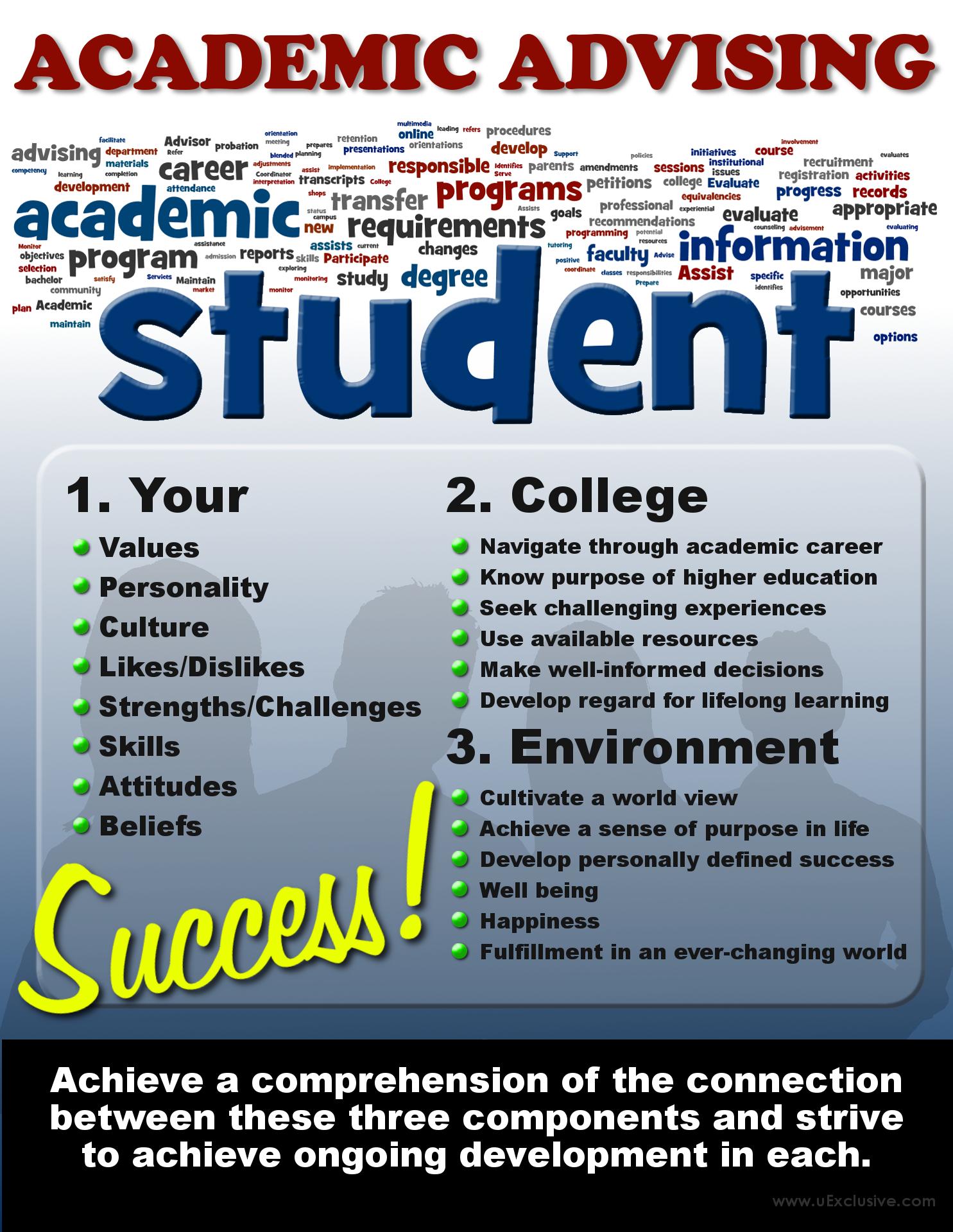 Real World clipart academic advisor Http://coachingportal  #coaching Coaching Infographic