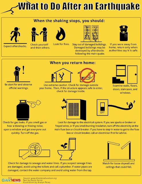 Destruction clipart earthquake safety Safety Pinterest  Best Earthquake