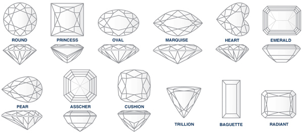 Diamond clipart different shape On Terry  Free Free