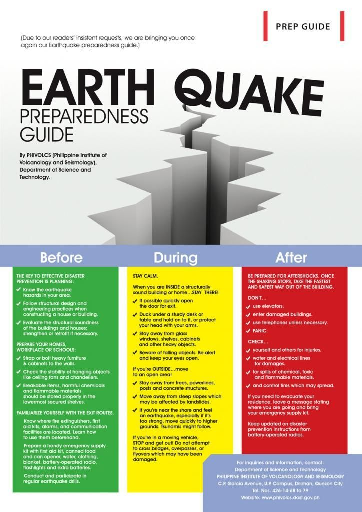 Disaster clipart earthquake safety Survive Tips on 35 best