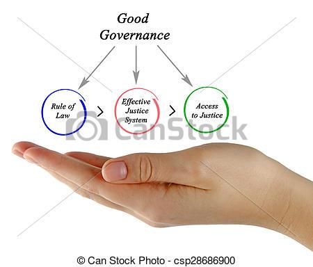 Disaster clipart good governance  governance Good Good governance