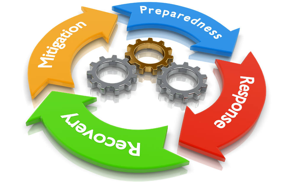Disaster clipart recovery Recovery stages planning House Safe