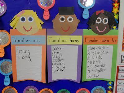 Display clipart family tradition Kindergarten ideas preschool 25+ Best