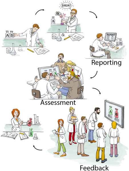 Display clipart lab report A Laboratory Reporting and thumbnail