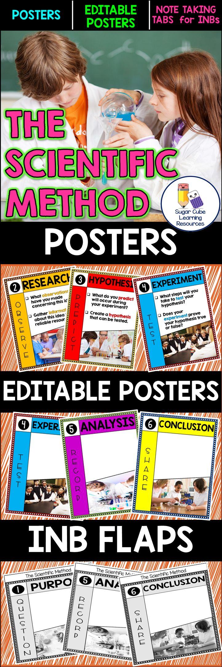 Display clipart science conclusion Be used display can posters