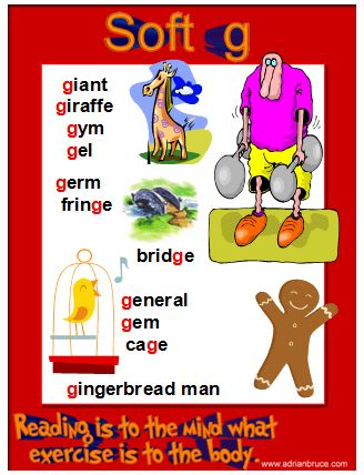 Display clipart soft sound Classroom Pinterest words Other posters