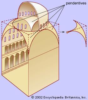 Dome clipart hemispherical #7