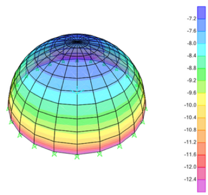 Dome clipart hemispherical #5
