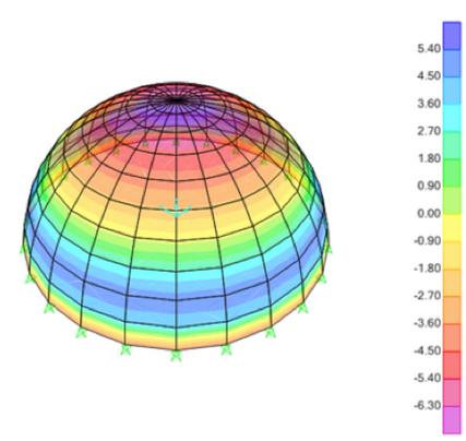Dome clipart hemispherical #8