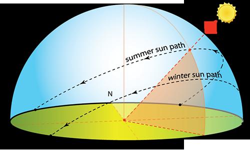 Dome clipart hemispherical #12