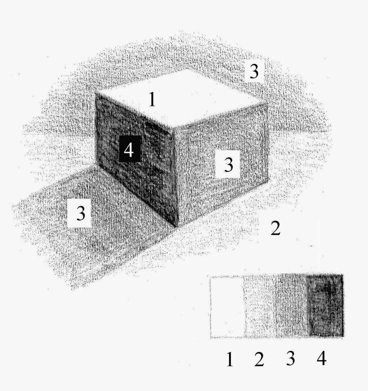 Drawn box square Pencil 98 images Pinterest Pencil