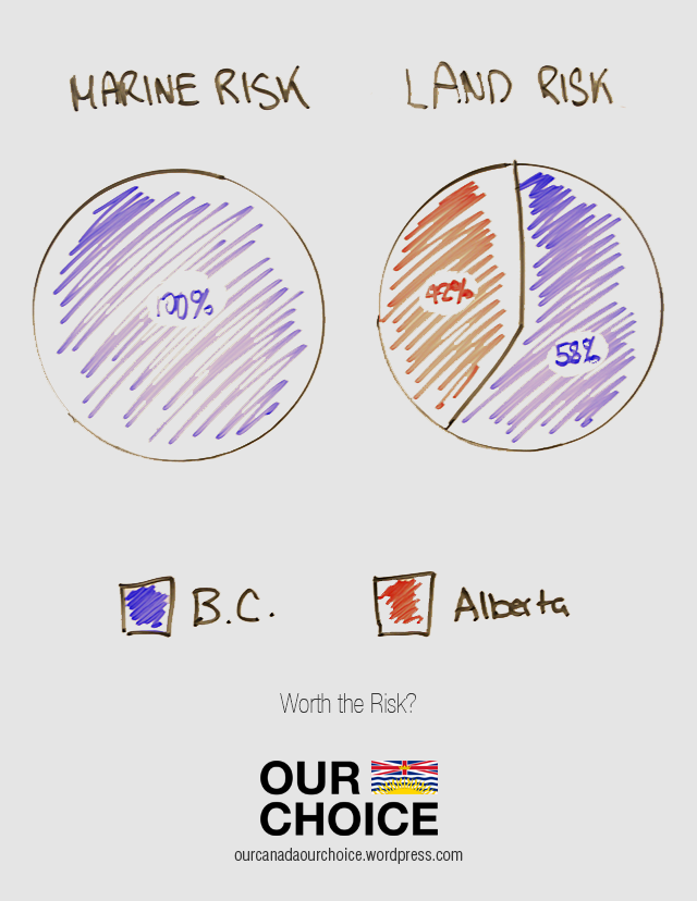 Drawn advertisement print advert Our campaign Canada viewers a
