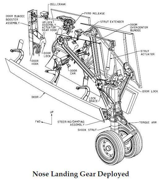 Drawn airplane plane landing Gear jpg img117 (543×581) Pinterest