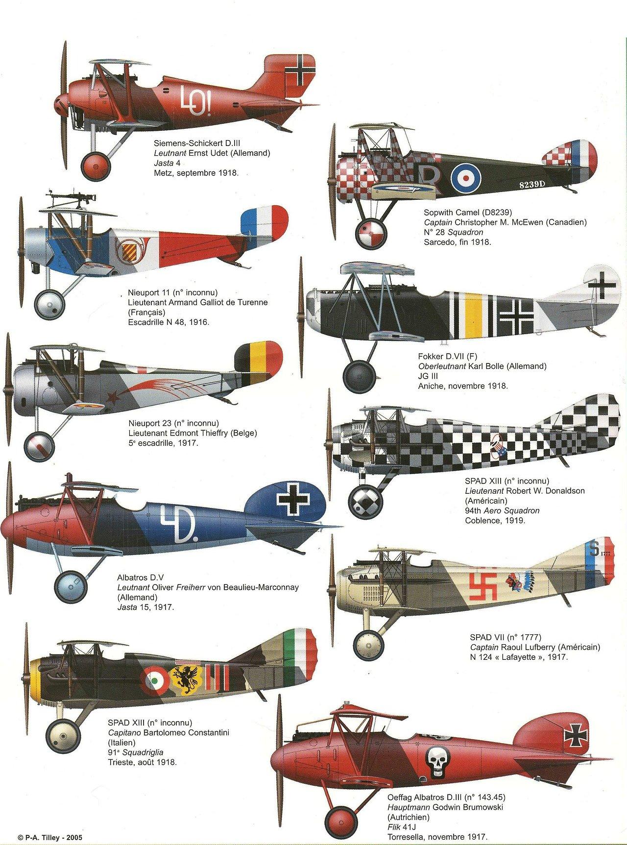 Drawn airplane world war 1 aircraft #14