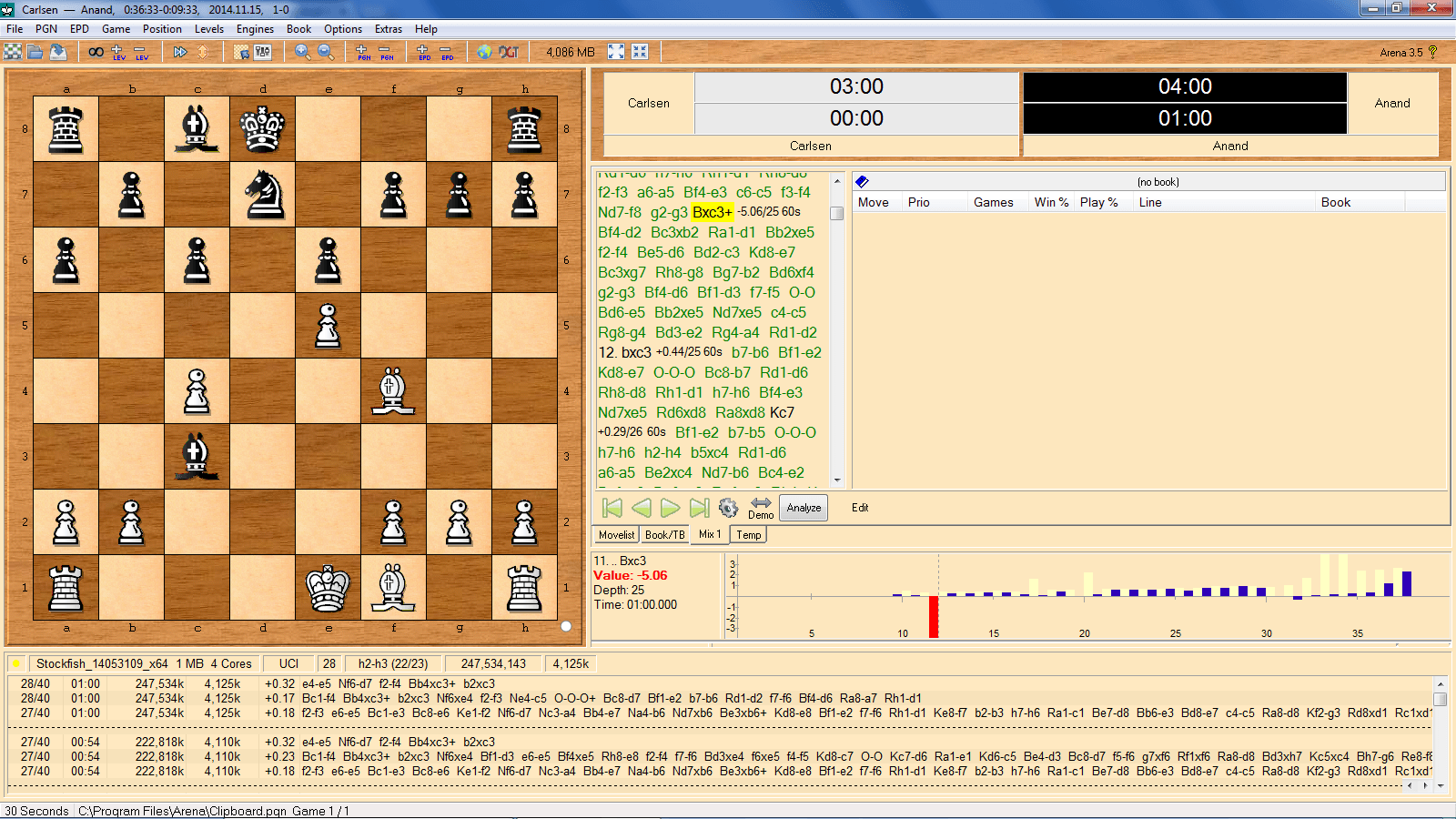 Drawn amd chess With Where Forums pawn For