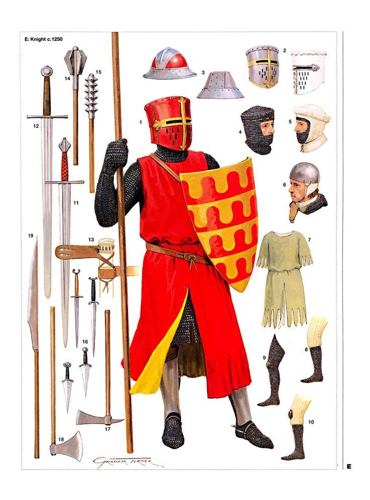 Drawn armor migration era #12