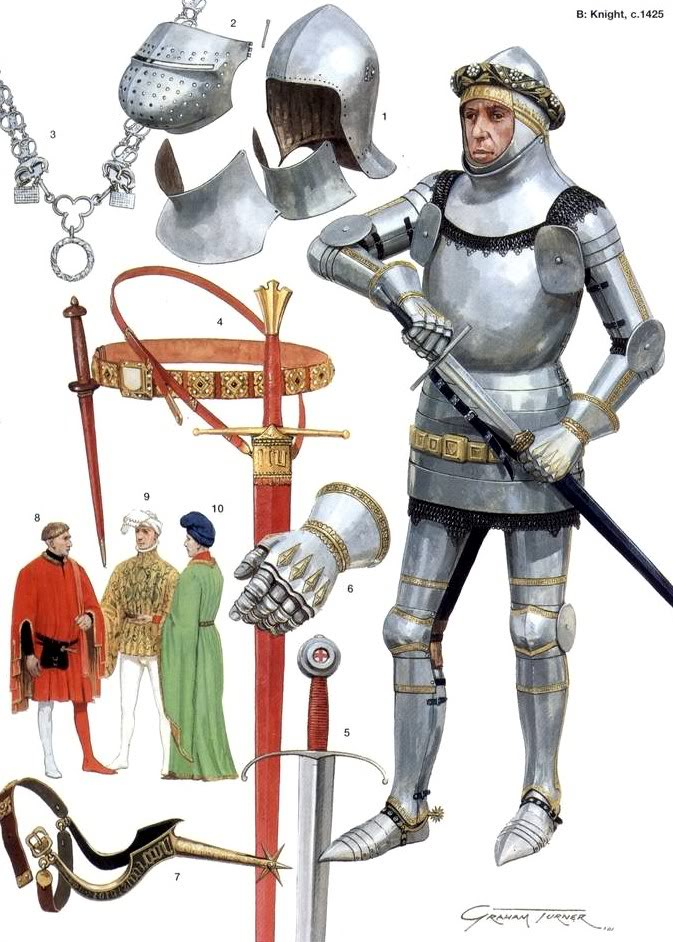 Drawn armor 14th century South of of the example