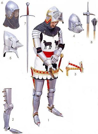 Drawn armor 14th century On the beginning from end