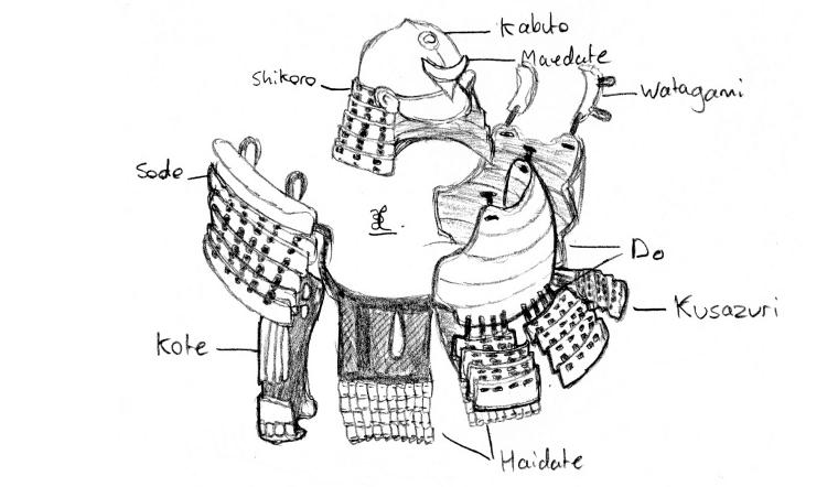 Drawn samurai face Project Art Puppets! Socks March