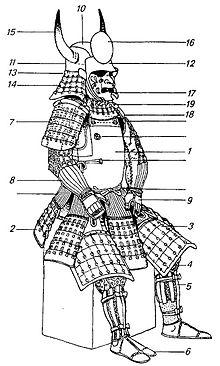 Drawn amour samurai armor #15