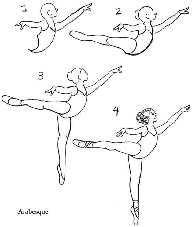 Drawn ballerina ballet arabesque In How Activity a Position