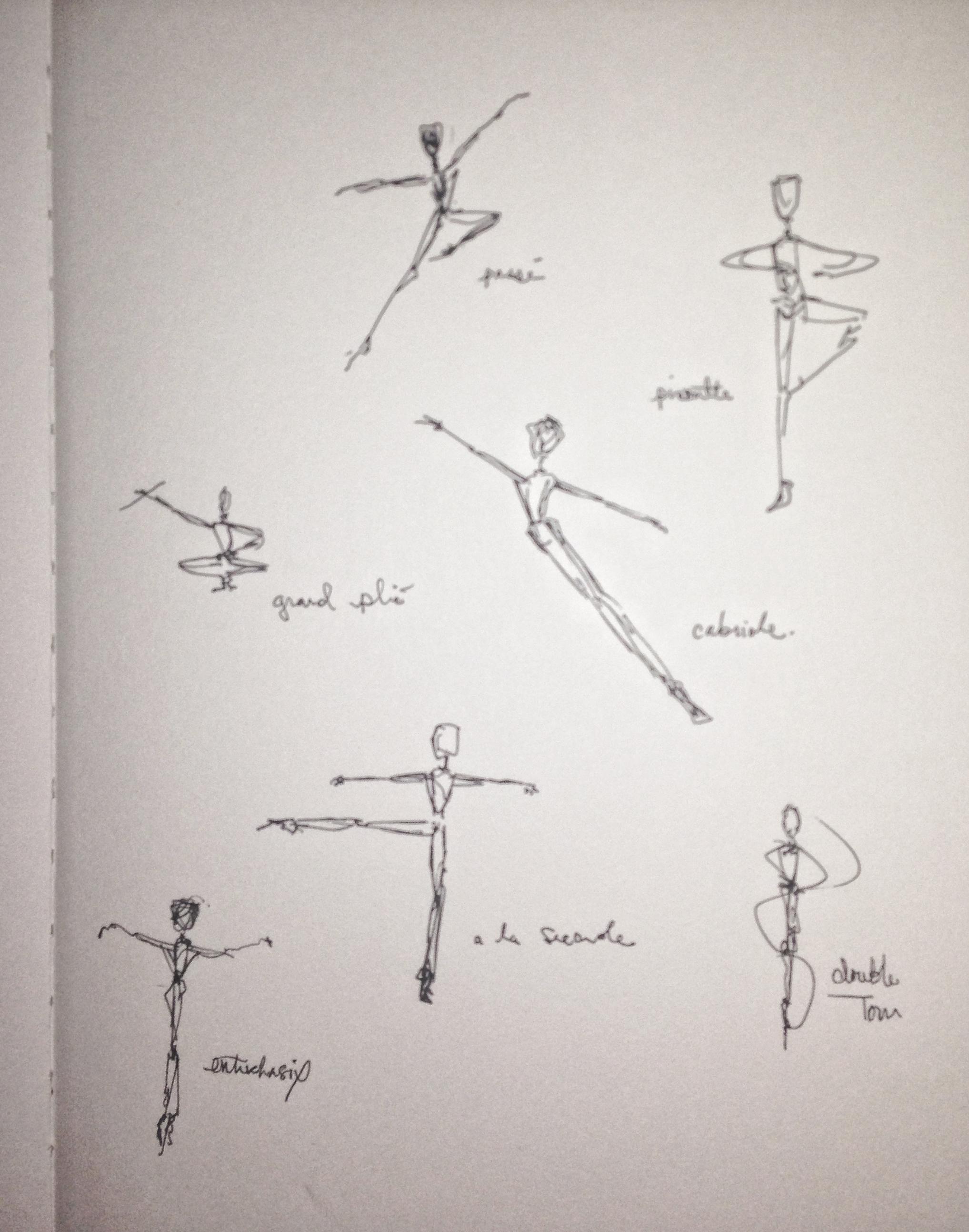 Drawn ballerine man easy About dancers ballet Ballet…