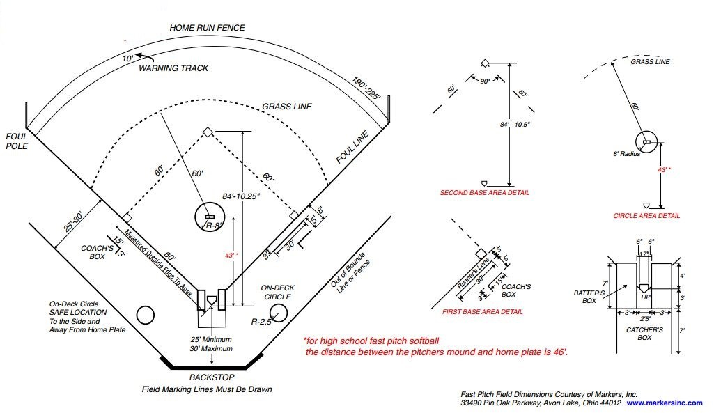 Drawn baseball softball Measurements fastpitch Field & SportsCourtDimensions