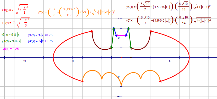 Drawn batman graph To or light – brought