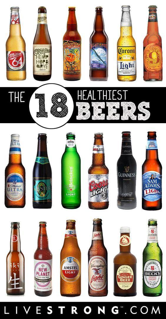 Drawn beer liquor Drink Best ideas Beers Healthy