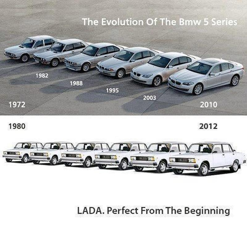 Drawn bmw beginner Lada and cars Girl Perfect
