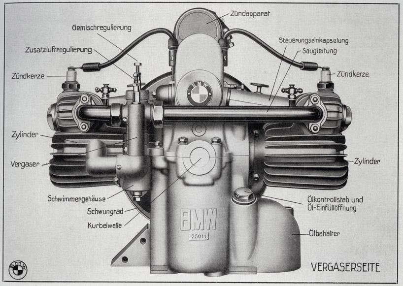 Drawn bmw beginner An years BMW motorrad:
