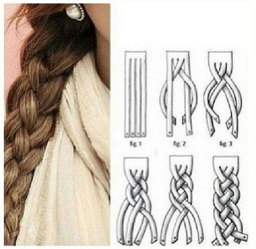 Drawn braid beginner hair Step HOW TO: 4 Super