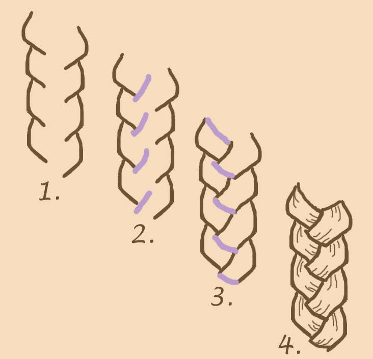 Drawn braid binibining To II Sketches Braids Realistic