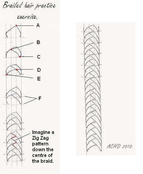 Drawn braid braided hair Braids part 5 Braided to