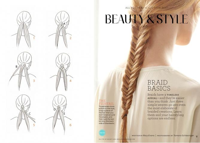 Drawn braid fishtail braid Basics  Stewart » –