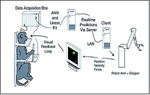 Drawn computer Monitor computer arm Wikipedia a