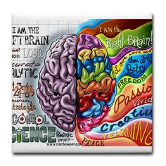 Drawn brain right brain #5