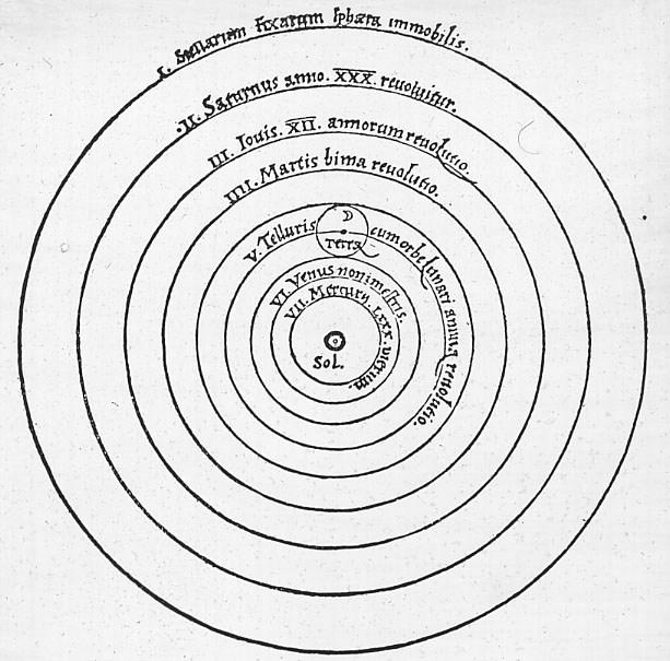 Drawn brain simple That model view universe Diagrams