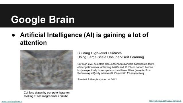 Drawn brain smart Machines Smart  Oct 39