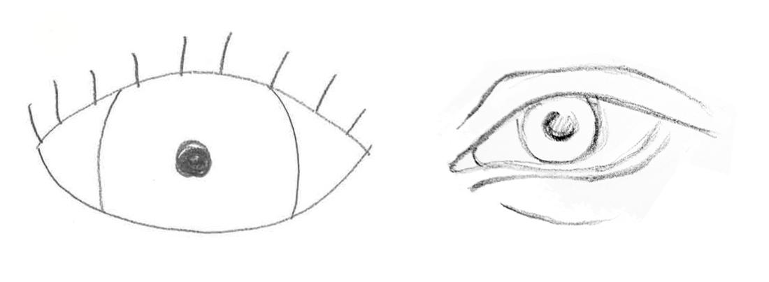 Drawn brains eye Shows result: Work Left into