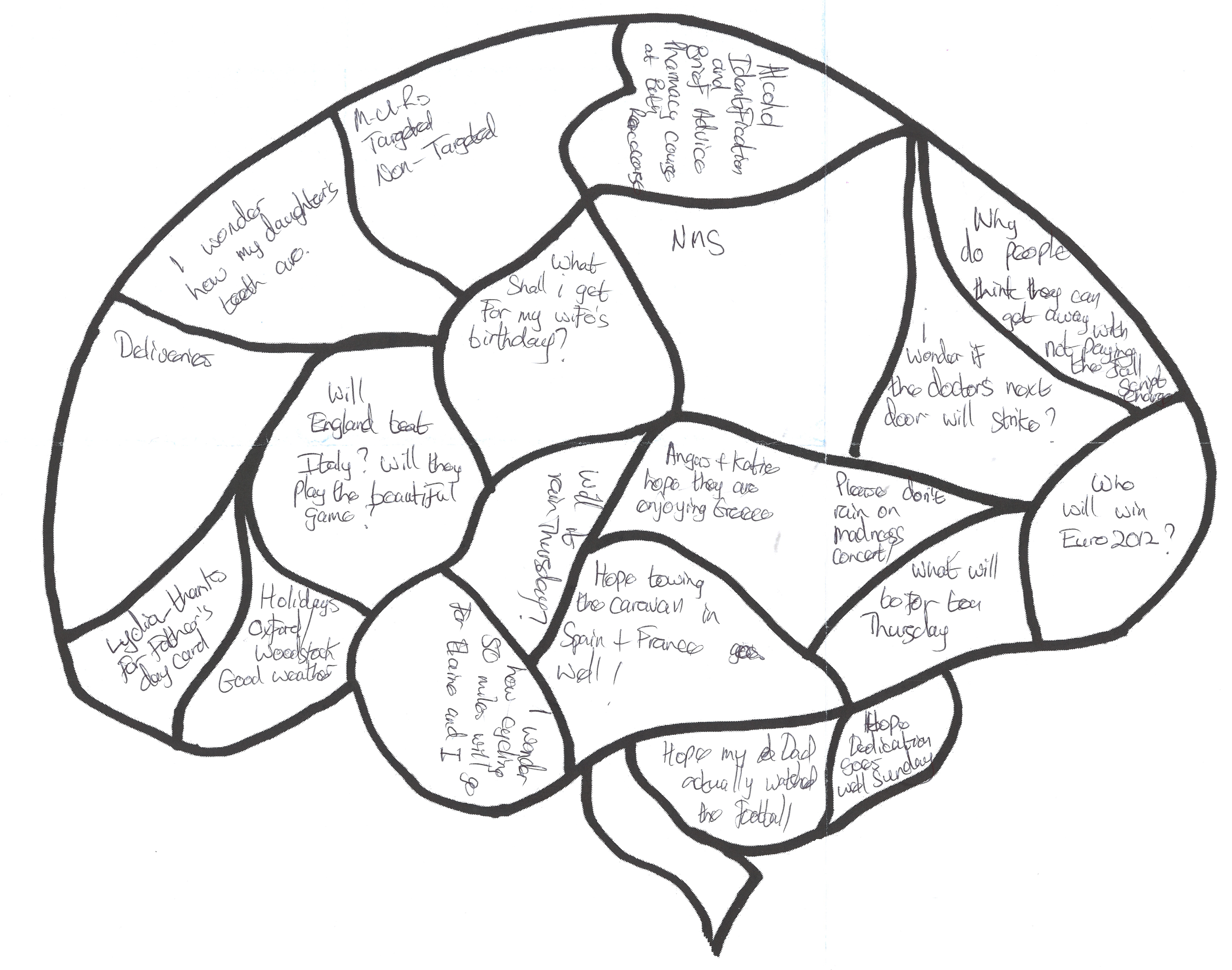 Drawn brains funny cartoon Girl brain I Error entries