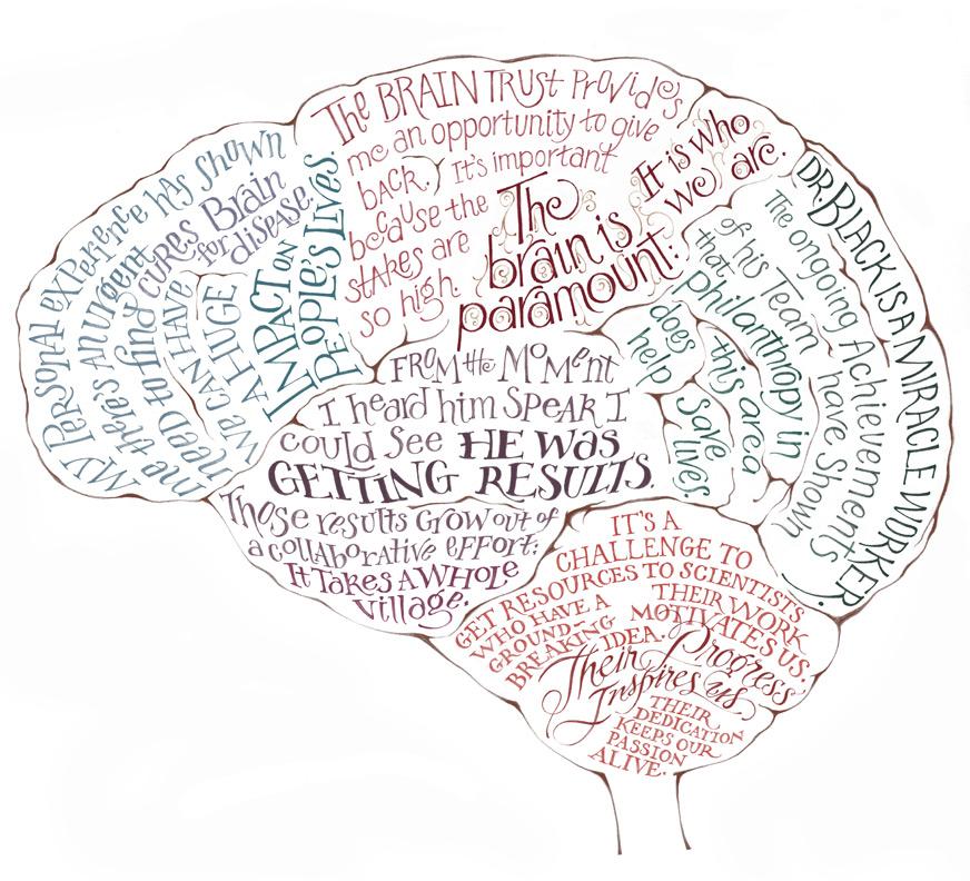 Drawn hand brain Brain leaves by things drawn