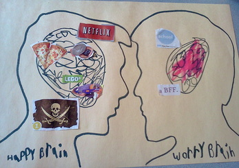 Drawn brain kid Of to thoughts activity Simple