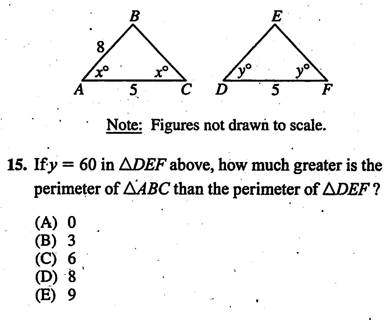 Drawn brains not Math SAT pictures drawn Scores