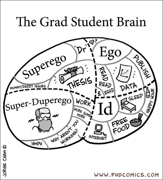 Drawn brains student Graduate student responses  cartoon
