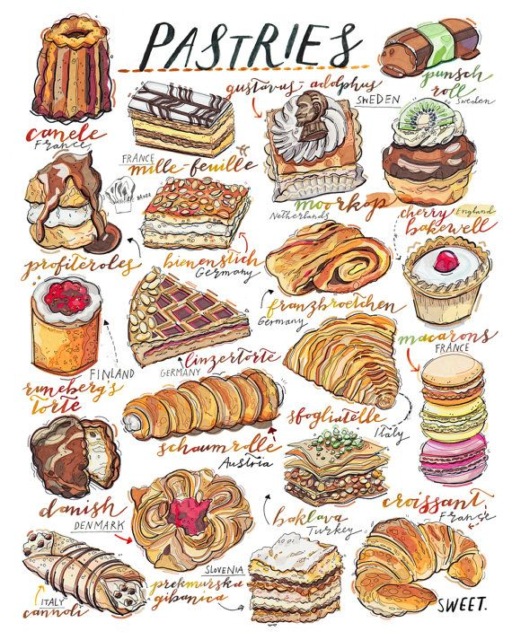 Drawn cake pastry Ideas Food tooth Sweet Sweet